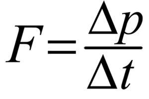 равнодействующая сила формула