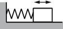 Груз, прикреплённый к пружине жёсткости 200 Н/м, совершает гармонические колебания. Максимальная кинетическая энергия груза при этом равна 1 Дж. Какова амплитуда колебаний груза