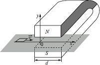 Квадратную рамку из медной проволоки со сторонойb=5 см и сопротивлениемR=0,1 Ом перемещают вдоль осиОхпо гладкой горизонтальной поверхности с постоянной скоростьюv. За время движения рамка успевает пройти между полюсами магнита и оказаться в области, где магнитное поле отсутствует. Ширина полюсов магнитаd=20 см, магнитное поле имеет резкую границу и однородно между полюсами, а его индукция B=1 Тл. Возникающие в рамке индукционные токи нагревают проволоку. Чему равна скорость движения рамки, если за время движения в ней выделяется количество теплоты Q=2,5·10−3Дж