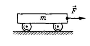 вагонетка массой 500 кг